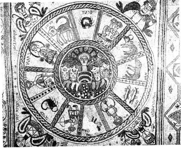 Hebrew Zodiac