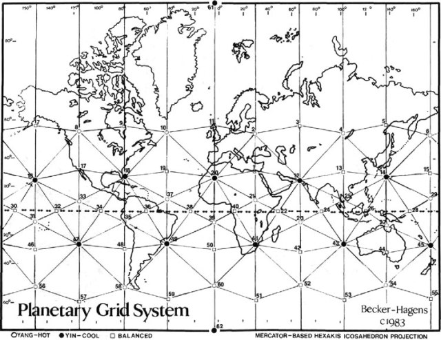 Planetary Energy Grid