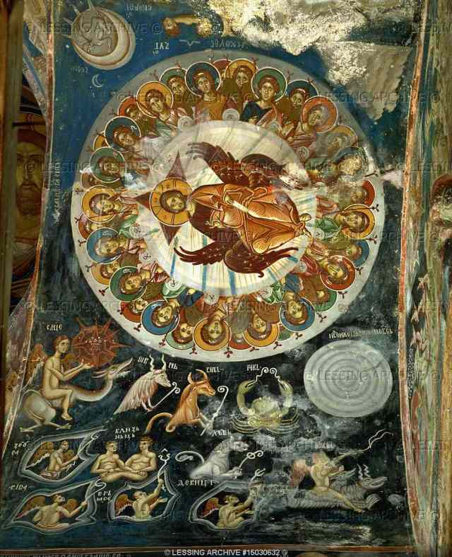 Orthodox Christian Zodiac